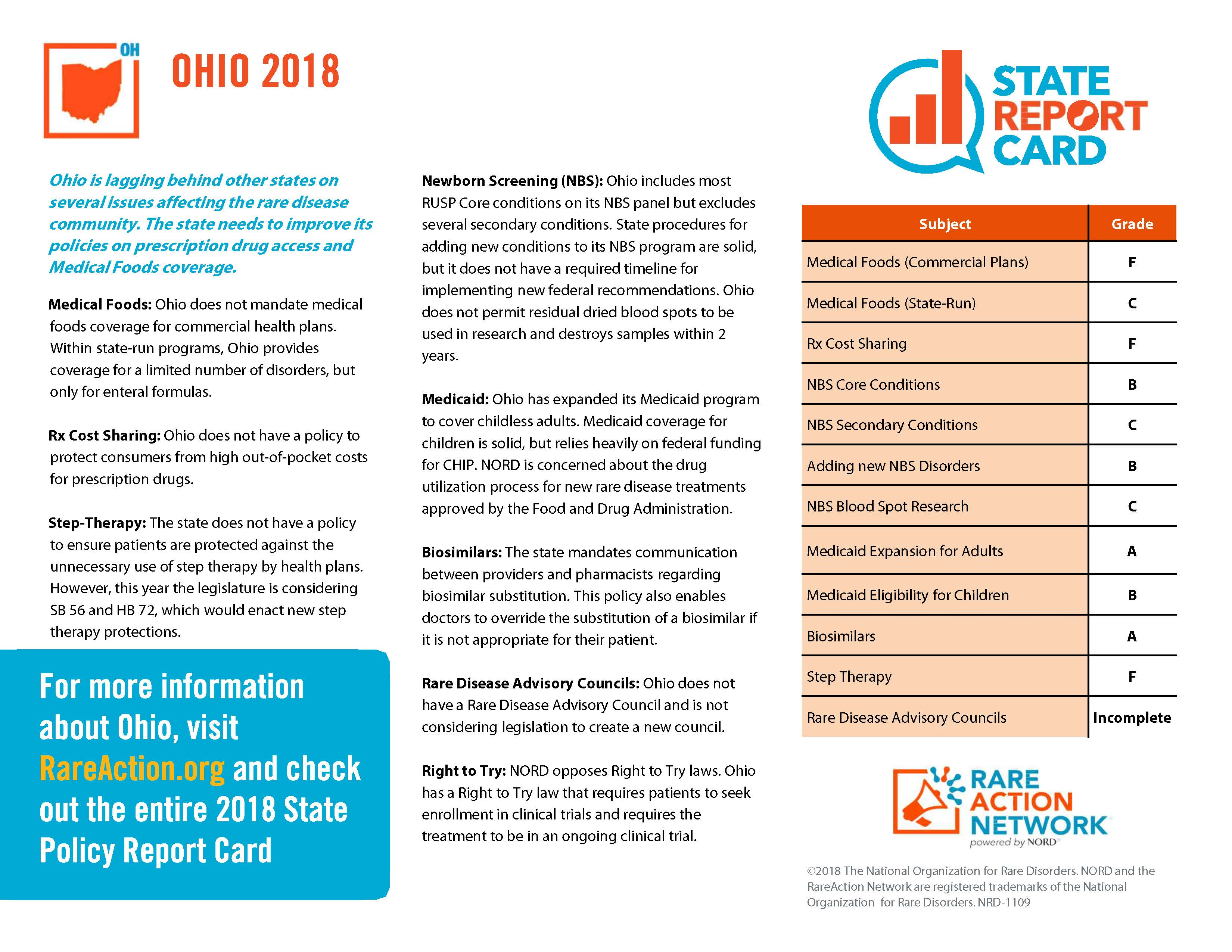 State Report Card_OH