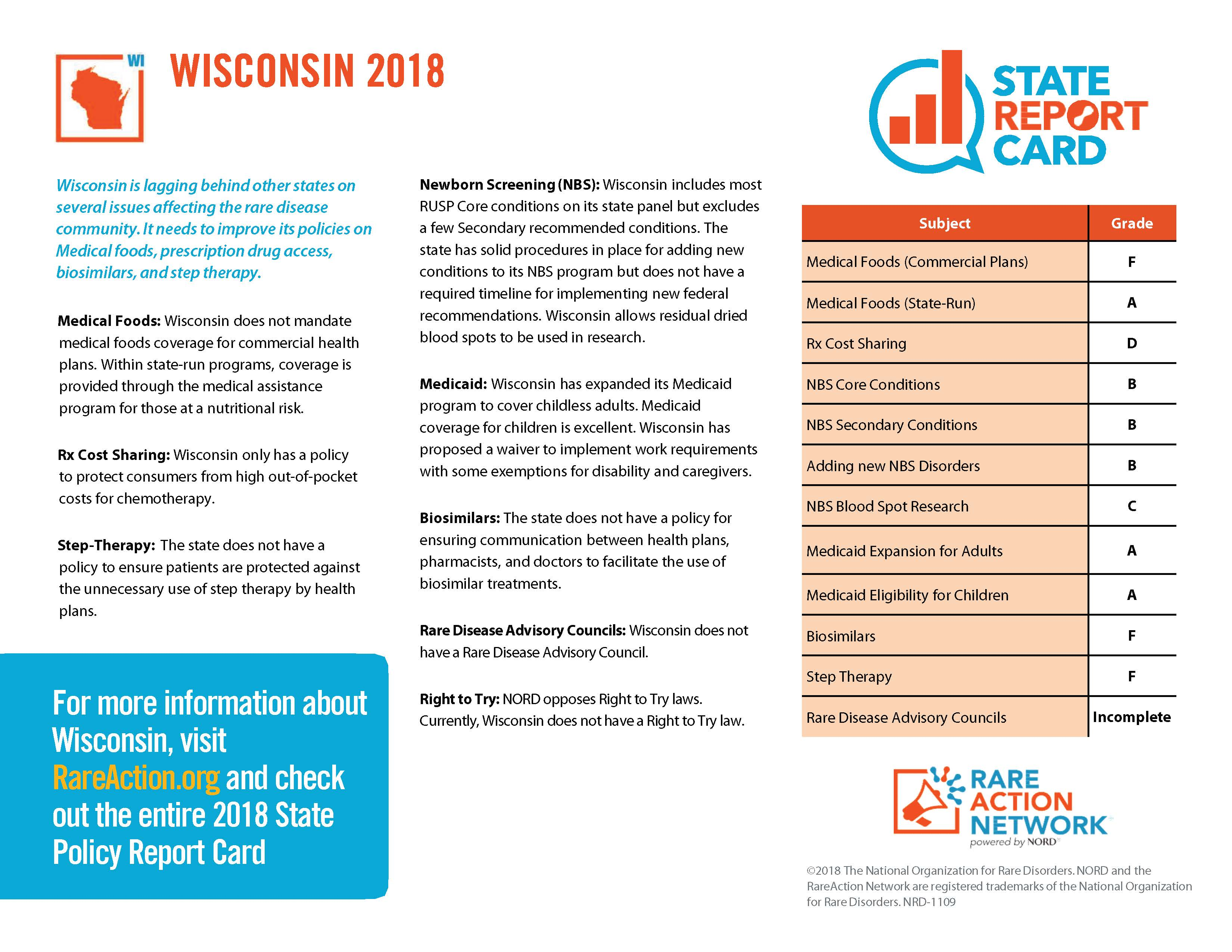 NORD State Report Card WI 2018