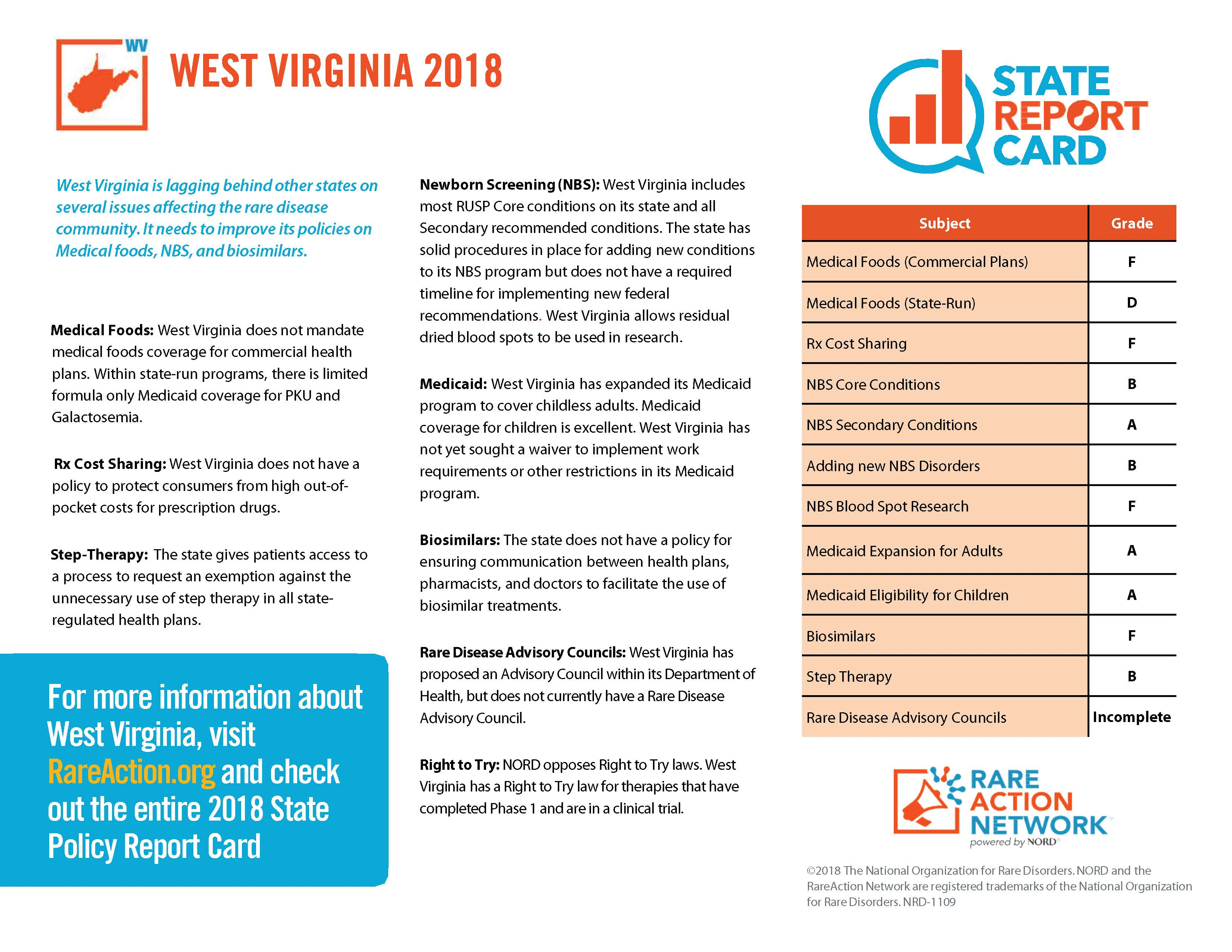 NORD State Report Card WV 2018